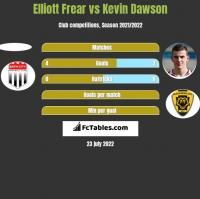 Elliott Frear vs Kevin Dawson h2h player stats