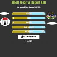 Elliott Frear vs Robert Hall h2h player stats