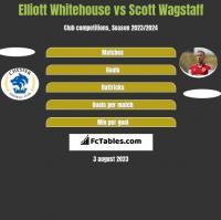 Elliott Whitehouse vs Scott Wagstaff h2h player stats