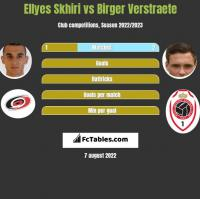 Ellyes Skhiri vs Birger Verstraete h2h player stats