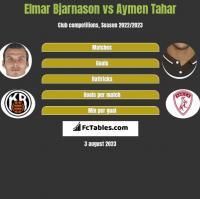 Elmar Bjarnason vs Aymen Tahar h2h player stats