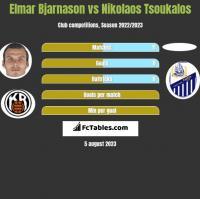 Elmar Bjarnason vs Nikolaos Tsoukalos h2h player stats