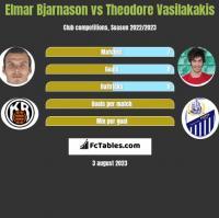 Elmar Bjarnason vs Theodore Vasilakakis h2h player stats