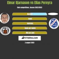 Elmar Bjarnason vs Elias Pereyra h2h player stats