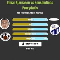 Elmar Bjarnason vs Konstantinos Provydakis h2h player stats
