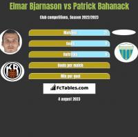 Elmar Bjarnason vs Patrick Bahanack h2h player stats