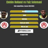 Elohim Rolland vs Faiz Selemani h2h player stats