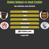 Elohim Rolland vs Imoh Ezekiel h2h player stats