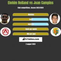 Elohim Rolland vs Joan Campins h2h player stats