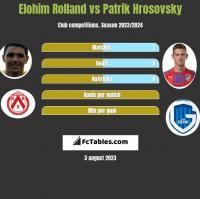 Elohim Rolland vs Patrik Hrosovsky h2h player stats