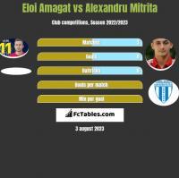 Eloi Amagat vs Alexandru Mitrita h2h player stats