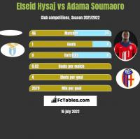 Elseid Hysaj vs Adama Soumaoro h2h player stats