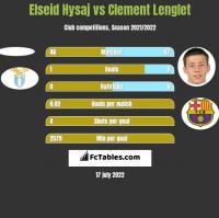 Elseid Hysaj vs Clement Lenglet h2h player stats