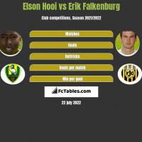 Elson Hooi vs Erik Falkenburg h2h player stats