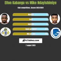 Elton Kabangu vs Mike Ndayishimiye h2h player stats