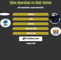 Elton Ngwatala vs Blair Alston h2h player stats