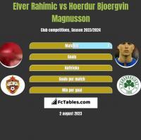 Elver Rahimic vs Hoerdur Bjoergvin Magnusson h2h player stats