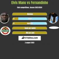 Elvis Manu vs Fernandinho h2h player stats