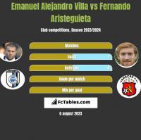 Emanuel Alejandro Villa vs Fernando Aristeguieta h2h player stats