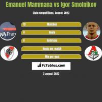 Emanuel Mammana vs Igor Smolnikov h2h player stats