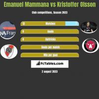 Emanuel Mammana vs Kristoffer Olsson h2h player stats