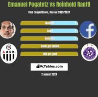 Emanuel Pogatetz vs Reinhold Ranftl h2h player stats