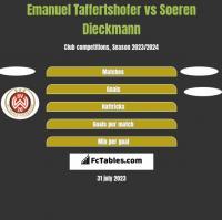 Emanuel Taffertshofer vs Soeren Dieckmann h2h player stats