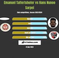 Emanuel Taffertshofer vs Hans Nunoo Sarpei h2h player stats