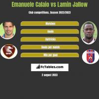 Emanuele Calaio vs Lamin Jallow h2h player stats