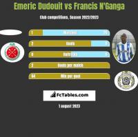 Emeric Dudouit vs Francis N'Ganga h2h player stats