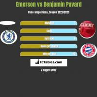 Emerson vs Benjamin Pavard h2h player stats