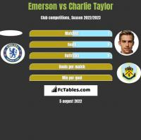 Emerson vs Charlie Taylor h2h player stats