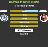 Emerson vs Adrien Truffert h2h player stats