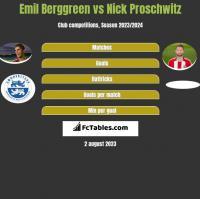 Emil Berggreen vs Nick Proschwitz h2h player stats