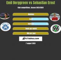 Emil Berggreen vs Sebastian Ernst h2h player stats