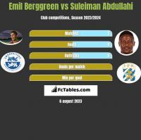 Emil Berggreen vs Suleiman Abdullahi h2h player stats