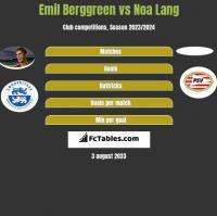 Emil Berggreen vs Noa Lang h2h player stats