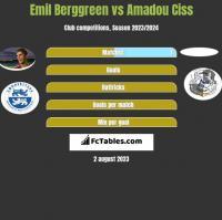 Emil Berggreen vs Amadou Ciss h2h player stats