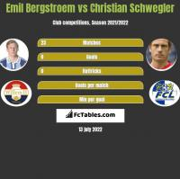 Emil Bergstroem vs Christian Schwegler h2h player stats