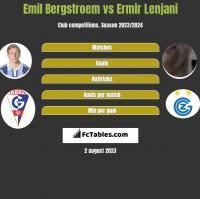 Emil Bergstroem vs Ermir Lenjani h2h player stats