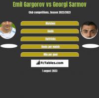 Emil Gargorov vs Georgi Sarmov h2h player stats