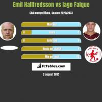 Emil Hallfredsson vs Iago Falque h2h player stats