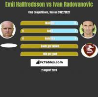 Emil Hallfredsson vs Ivan Radovanovic h2h player stats