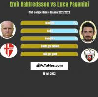 Emil Hallfredsson vs Luca Paganini h2h player stats