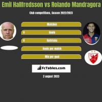 Emil Hallfredsson vs Rolando Mandragora h2h player stats