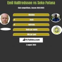 Emil Hallfredsson vs Seko Fofana h2h player stats