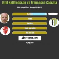 Emil Hallfredsson vs Francesco Cassata h2h player stats