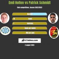 Emil Holten vs Patrick Schmidt h2h player stats