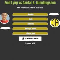 Emil Lyng vs Gardar B. Gunnlaugsson h2h player stats