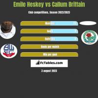Emile Heskey vs Callum Brittain h2h player stats